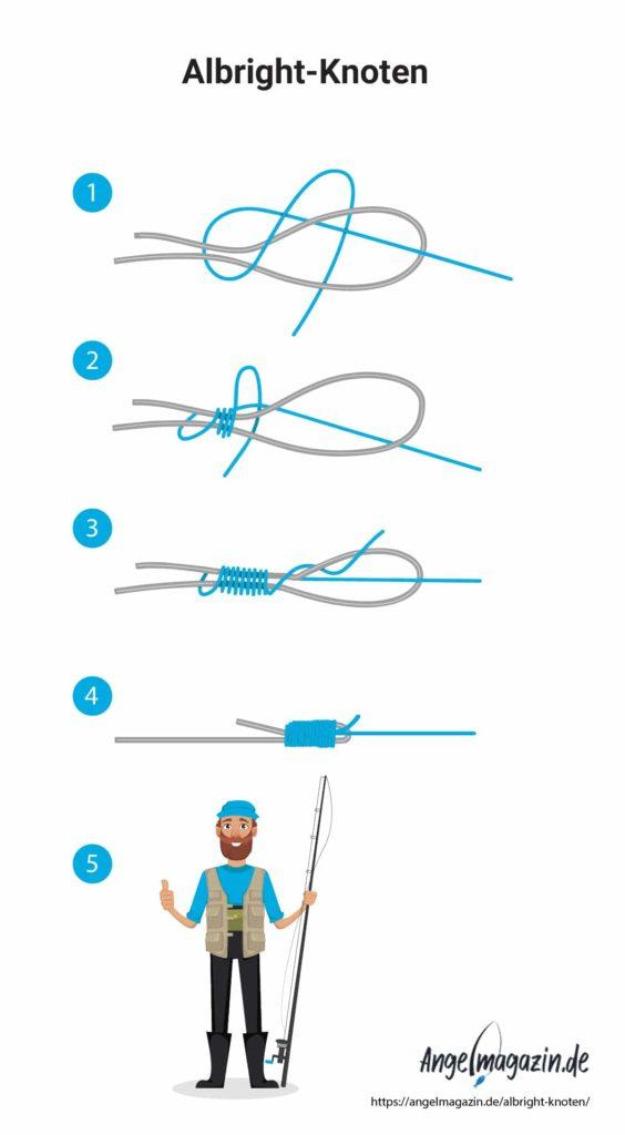 Albright-Knoten - Anleitung zum Ausdrucken
