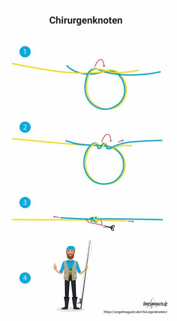 Chirurgenknoten - Anleitung zum Ausdrucken