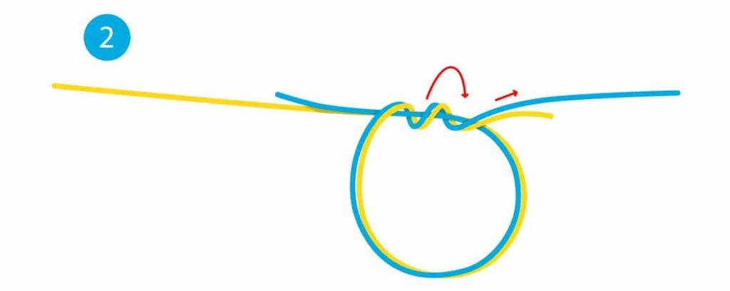 Chirurgenknoten - Schritt 2