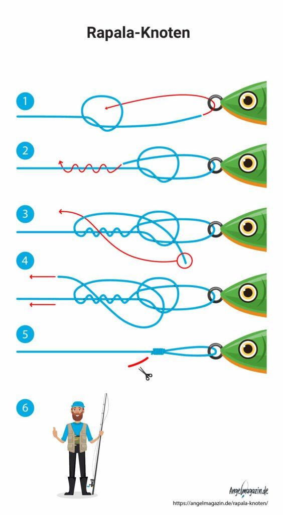 Rapala-Knoten - Anleitung zum Ausdrucken