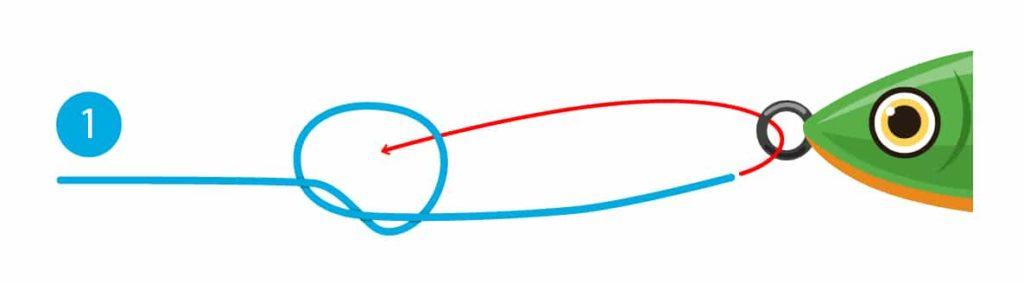 Rapala-Knoten - Schritt 1