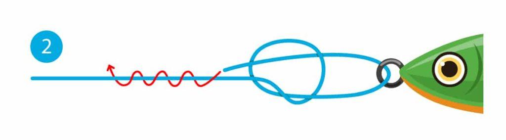 Rapala-Knoten - Schritt 2