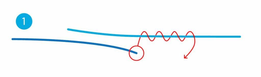 Blutknoten - Schritt 1