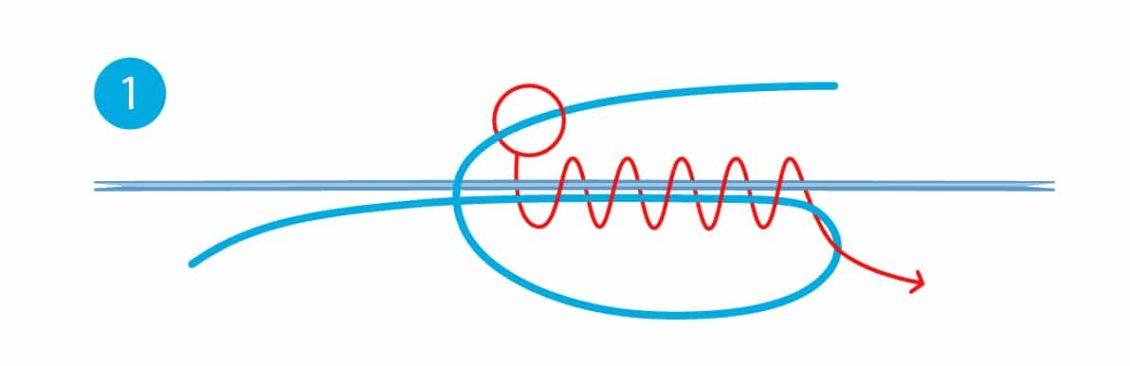 Stopper-Knoten - Schritt 1
